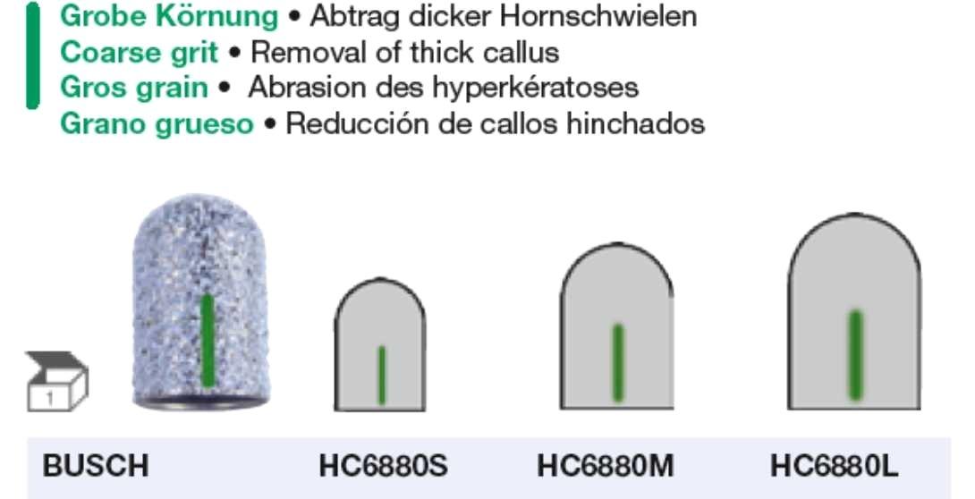 Hybrid Caps Grof