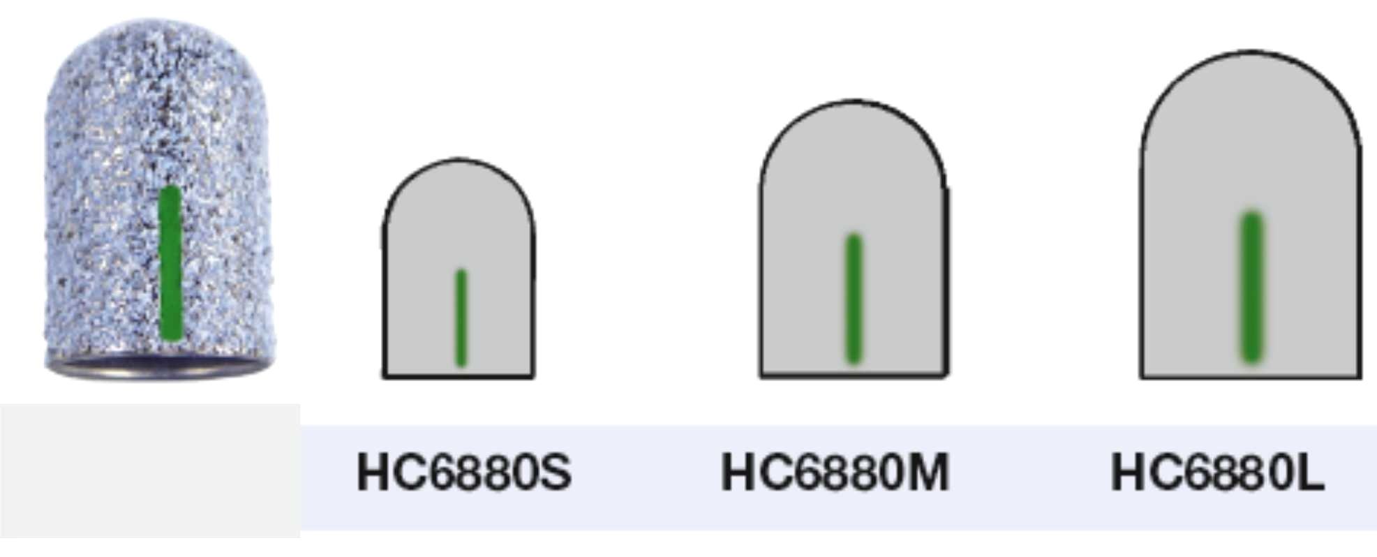 HybridCaps 6880-Serie